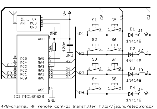 infrared and rf transceiver projects with pic