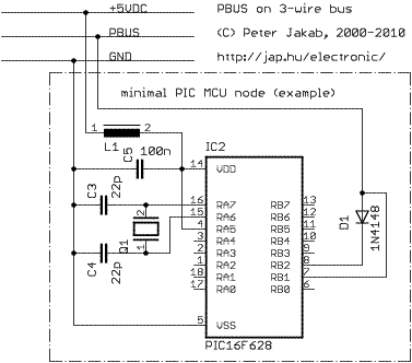 PBUS communication bus for microcontrollers