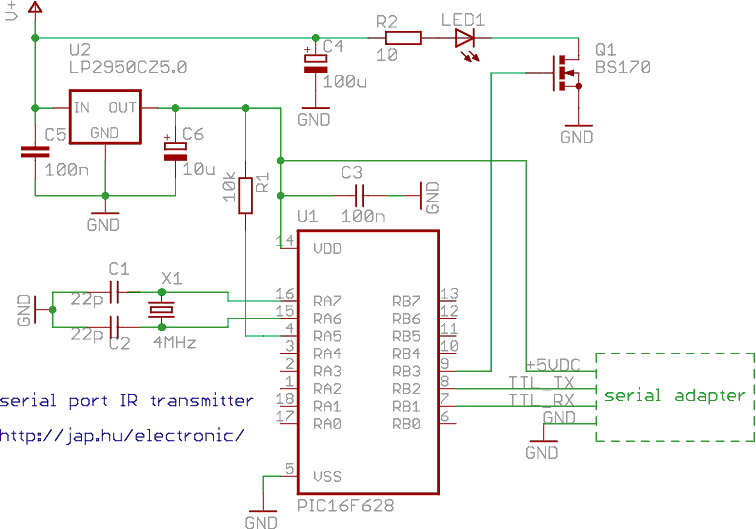 Ch340 usb to serial schematics wiring diagram portal computer controlled infrared transmitter based on pic rh jap hu usb 3 0 schematic usb power schematic asfbconference2016 Images