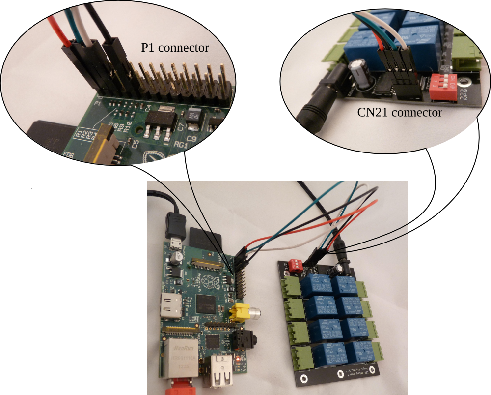 Connection to the Raspberry Pi